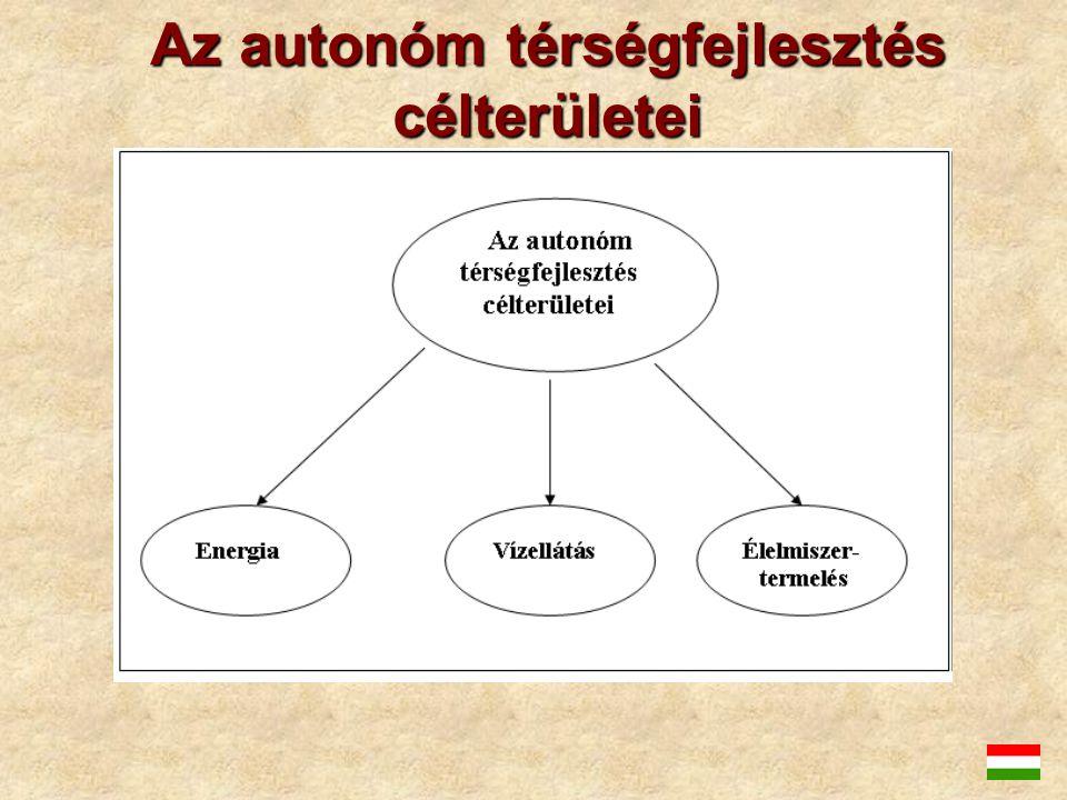 Az autonóm térségfejlesztés célterületei