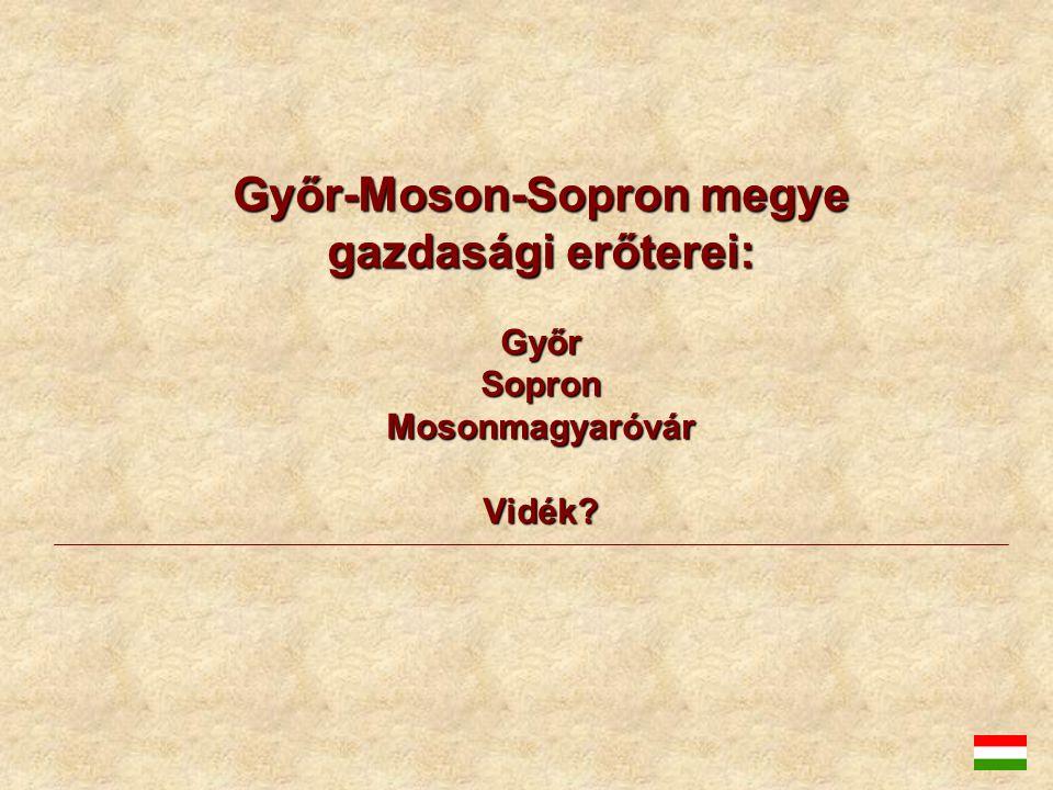 Győr-Moson-Sopron megye gazdasági erőterei: Győr Sopron Mosonmagyaróvár Vidék?