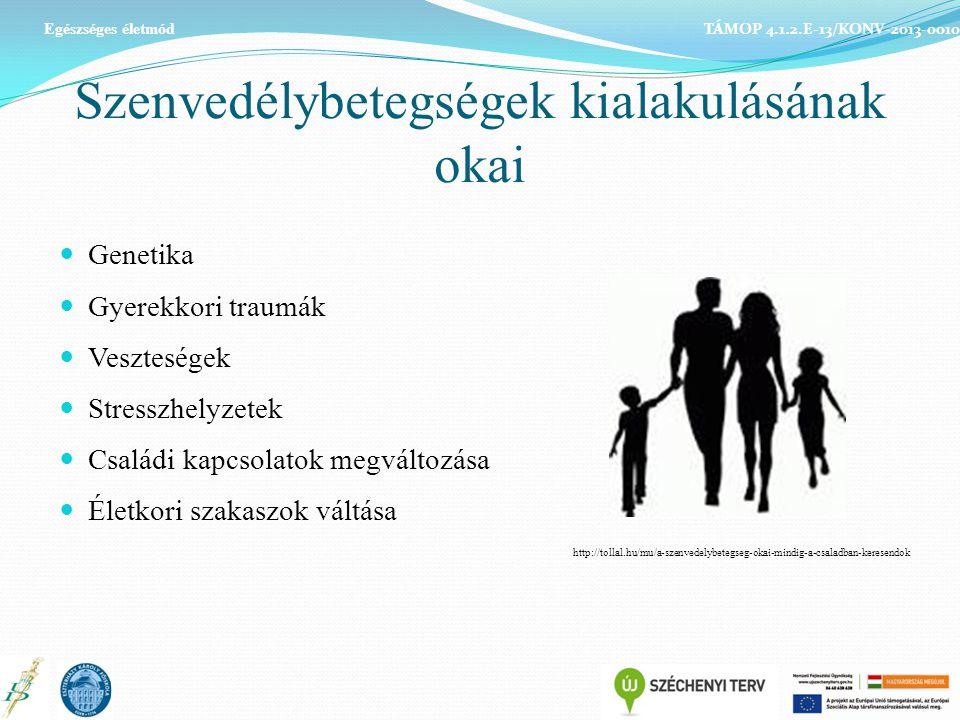 Szenvedélybetegségek kialakulásának okai Genetika Gyerekkori traumák Veszteségek Stresszhelyzetek Családi kapcsolatok megváltozása Életkori szakaszok váltása TÁMOP 4.1.2.E-13/KONV-2013-0010 Egészséges életmód http://tollal.hu/mu/a-szenvedelybetegseg-okai-mindig-a-csaladban-keresendok