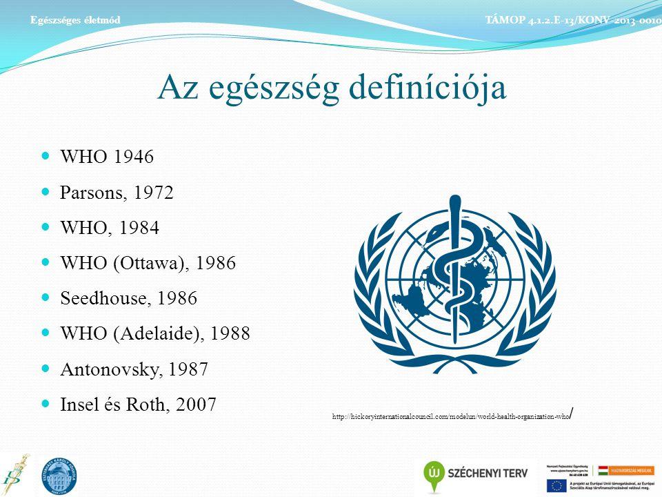 Az egészség definíciója WHO 1946 Parsons, 1972 WHO, 1984 WHO (Ottawa), 1986 Seedhouse, 1986 WHO (Adelaide), 1988 Antonovsky, 1987 Insel és Roth, 2007 Egészséges életmód TÁMOP 4.1.2.E-13/KONV-2013-0010 http://hickoryinternationalcouncil.com/modelun/world-health-organization-who /