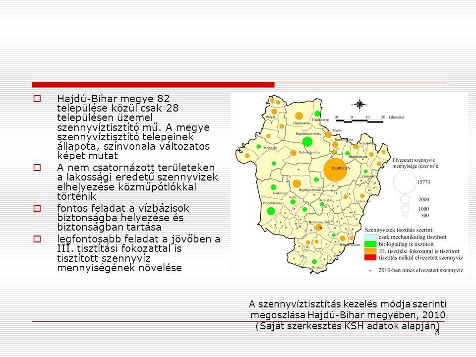  Hajdú-Bihar megye 82 települése közül csak 28 településen üzemel szennyvíztisztító mű.