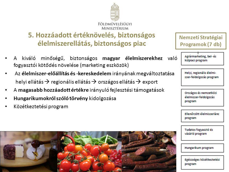 A kiváló minőségű, biztonságos magyar élelmiszerekhez való fogyasztói kötődés növelése (marketing eszközök) Az élelmiszer-előállítás és -kereskedelem