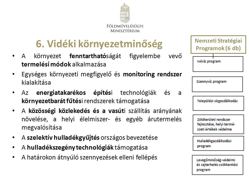 A környezet fenntarthatóságát figyelembe vevő termelési módok alkalmazása Egységes környezeti megfigyelő és monitoring rendszer kialakítása Az energia