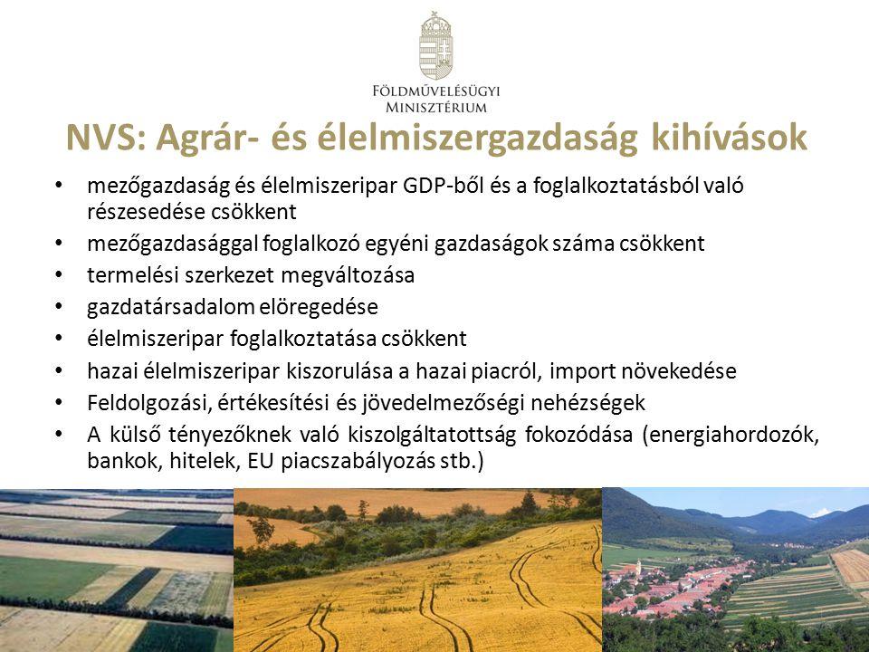 NVS: Agrár- és élelmiszergazdaság kihívások mezőgazdaság és élelmiszeripar GDP-ből és a foglalkoztatásból való részesedése csökkent mezőgazdasággal fo