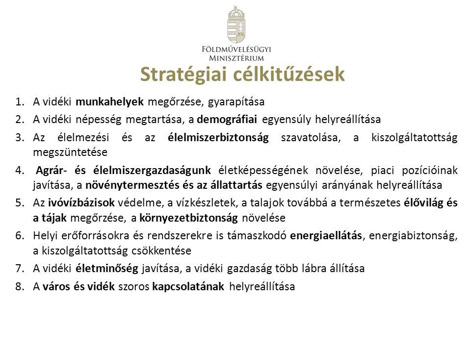 Stratégiai célkitűzések 1.A vidéki munkahelyek megőrzése, gyarapítása 2.A vidéki népesség megtartása, a demográfiai egyensúly helyreállítása 3.Az élel