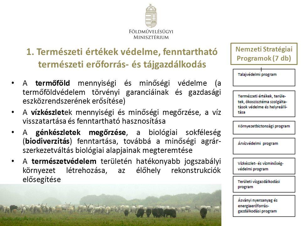 A termőföld mennyiségi és minőségi védelme (a termőföldvédelem törvényi garanciáinak és gazdasági eszközrendszerének erősítése) A vízkészletek mennyis