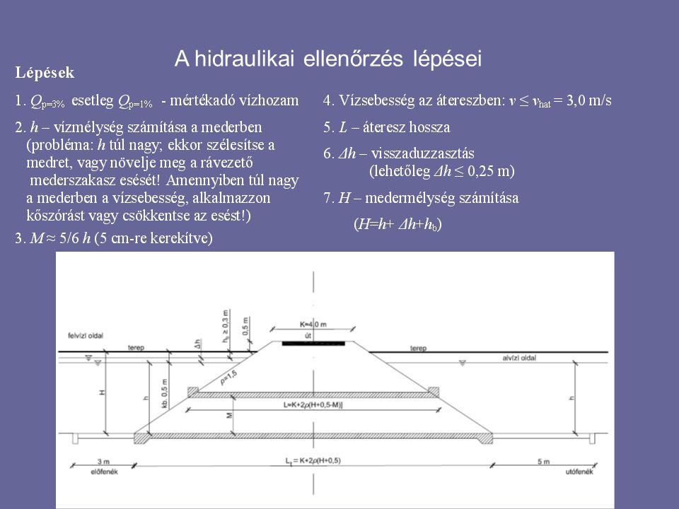 A hidraulikai ellenőrzés lépései