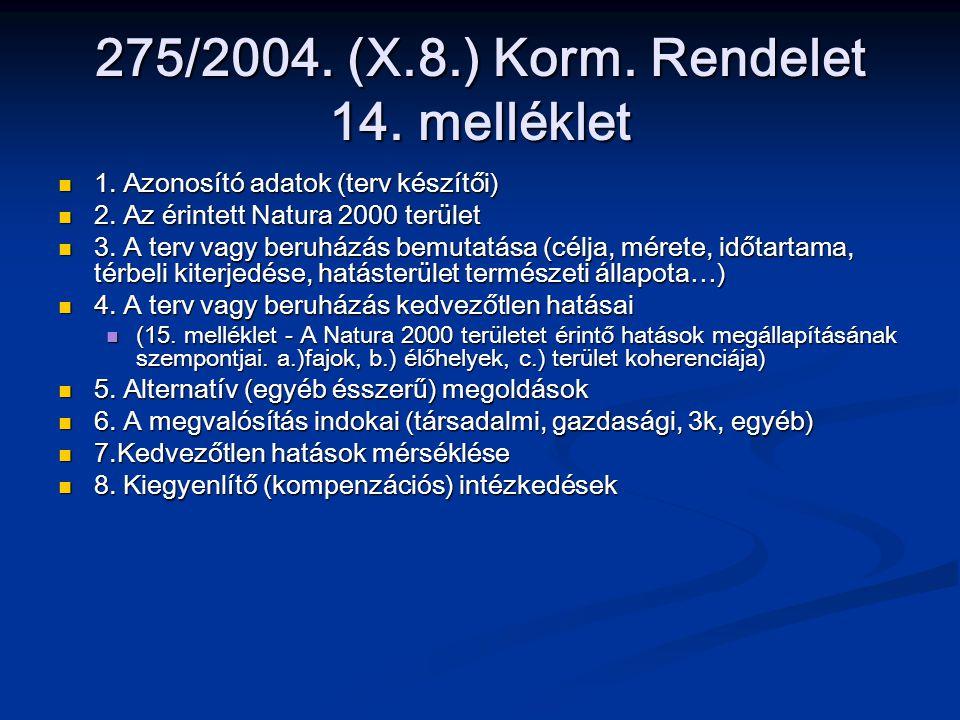 275/2004. (X.8.) Korm. Rendelet 14. melléklet 1. Azonosító adatok (terv készítői) 1. Azonosító adatok (terv készítői) 2. Az érintett Natura 2000 terül