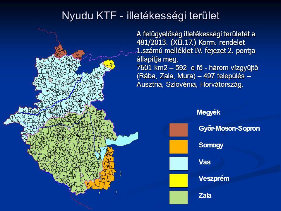 Nyudu KTF - illetékességi terület A felügyelőség illetékességi területét a 481/2013. (XII.17.) Korm. rendelet 1.számú melléklet IV. fejezet 2. pontja