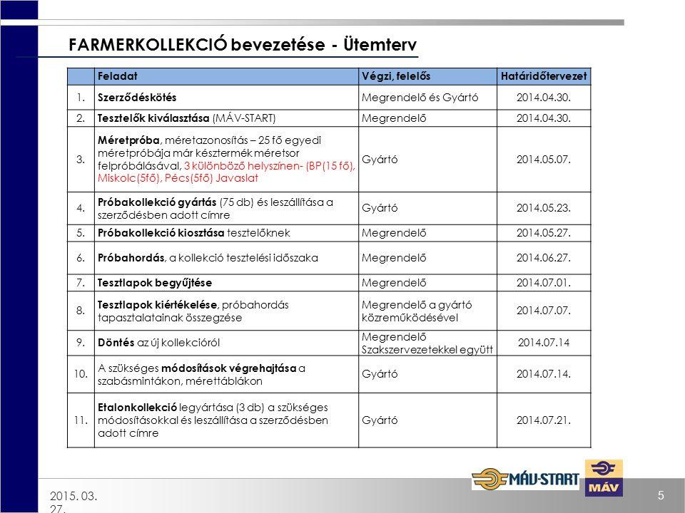 5 FARMERKOLLEKCIÓ bevezetése - Ütemterv FeladatVégzi, felelősHatáridőtervezet 1. Szerződéskötés Megrendelő és Gyártó2014.04.30. 2. Tesztelők kiválaszt