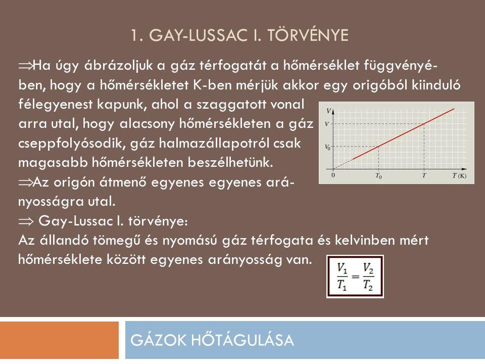 1. GAY-LUSSAC I. TÖRVÉNYE GÁZOK HŐTÁGULÁSA  Ha úgy ábrázoljuk a gáz térfogatát a hőmérséklet függvényé- ben, hogy a hőmérsékletet K-ben mérjük akkor