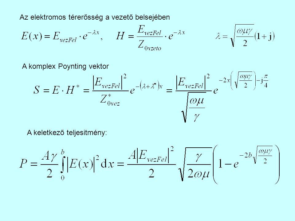 Az elektromos térerősség a vezető belsejében A komplex Poynting vektor A keletkező teljesitmény: