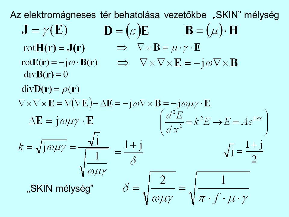 """""""SKIN mélységAz elektromágneses tér behatolása vezetőkbe """"SKIN mélység"""