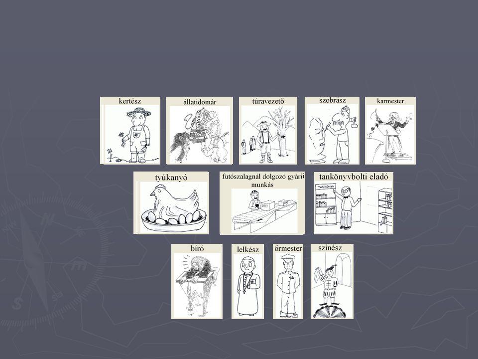 Módszerek ► Kritikai gondolkodás fejlesztő módszerek ► Együttműködésre épülő módszerek ► Kommunikáció fejlesztő módszerek ► Feladattal ellátott cselekvések ► PROJEKT