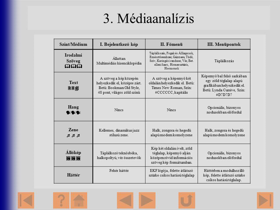 3. Médiaanalízis Szint/MédiumI. Bejelentkező képII. FőmenüIII. Menüpontok Irodalmi Szöveg  Állattan Multimédiás kisenciklopédia Táplálkozás, Fogak
