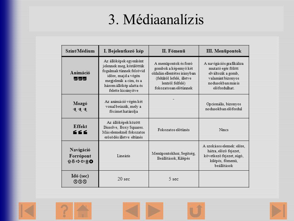 3. Médiaanalízis Animáció  Az állóképek egyenként jelennek meg, körülöttük fogalmak tűnnek fel rövid időre, majd a végén megjelenik a cím, és a hár