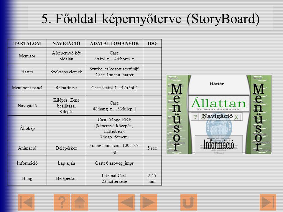 5. Főoldal képernyőterve (StoryBoard) TARTALOMNAVIGÁCIÓADATÁLLOMÁNYOKIDŐ Menüsor A képernyő két oldalán Cast: 8:tápl_n…46:horm_n HáttérSzokásos elemek