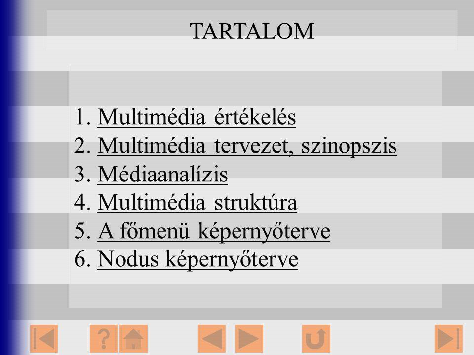 1.Multimédia értékelésMultimédia értékelés 2.Multimédia tervezet, szinopszisMultimédia tervezet, szinopszis 3.MédiaanalízisMédiaanalízis 4.Multimédia