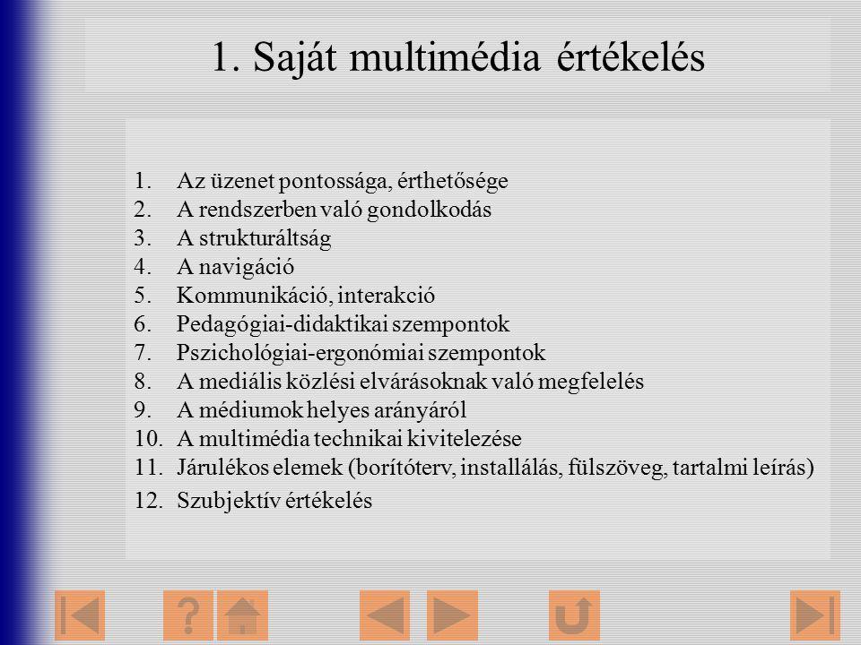 1.Az üzenet pontossága, érthetősége 2.A rendszerben való gondolkodás 3.A strukturáltság 4.A navigáció 5.Kommunikáció, interakció 6.Pedagógiai-didaktik