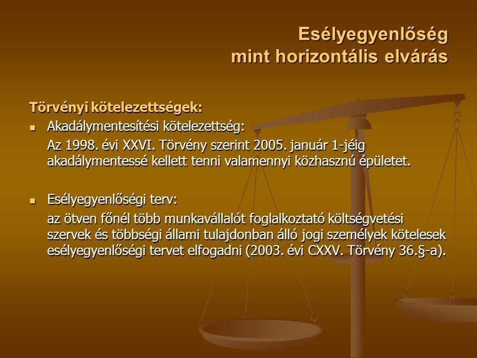 Esélyegyenlőség mint horizontális elvárás Törvényi kötelezettségek: Akadálymentesítési kötelezettség: Akadálymentesítési kötelezettség: Az 1998. évi X