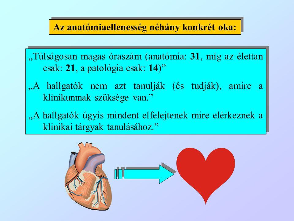 """""""Túlságosan magas óraszám (anatómia: 31, míg az élettan csak: 21, a patológia csak: 14)"""" """"A hallgatók nem azt tanulják (és tudják), amire a klinikumna"""