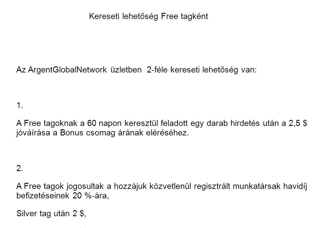 Kereseti lehetőség Free tagként Az ArgentGlobalNetwork üzletben 2-féle kereseti lehetőség van: 1.