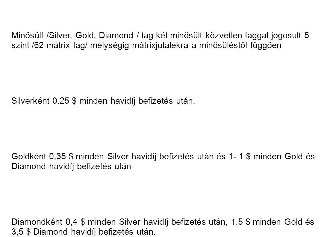 Minősült /Silver, Gold, Diamond / tag két minősült közvetlen taggal jogosult 5 szint /62 mátrix tag/ mélységig mátrixjutalékra a minősüléstől függően Silverként 0.25 $ minden havidíj befizetés után.