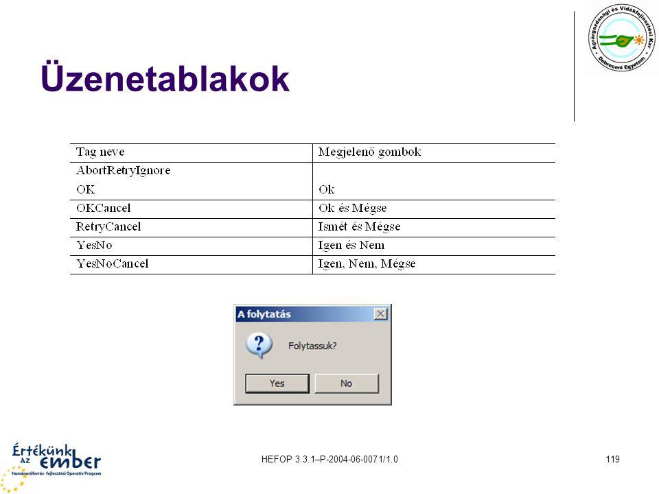 HEFOP 3.3.1–P-2004-06-0071/1.0119 Üzenetablakok