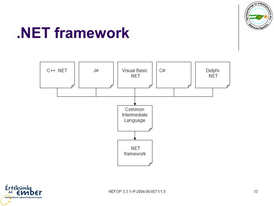 HEFOP 3.3.1–P-2004-06-0071/1.013.NET framework C++.NETVisual Basic.NET J#C# Common Intermediate Language Delphi.NET.NET framework