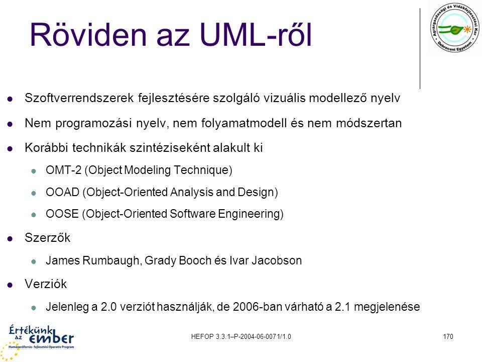 HEFOP 3.3.1–P-2004-06-0071/1.0170 Röviden az UML-ről Szoftverrendszerek fejlesztésére szolgáló vizuális modellező nyelv Nem programozási nyelv, nem fo