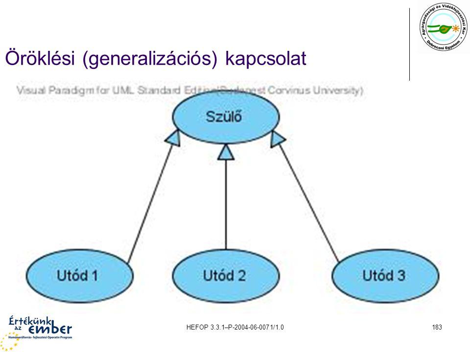 HEFOP 3.3.1–P-2004-06-0071/1.0183 Öröklési (generalizációs) kapcsolat
