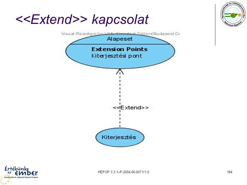 HEFOP 3.3.1–P-2004-06-0071/1.0184 > kapcsolat