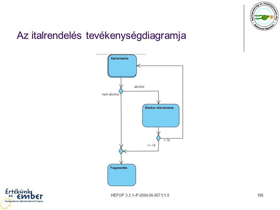 HEFOP 3.3.1–P-2004-06-0071/1.0186 Az italrendelés tevékenységdiagramja