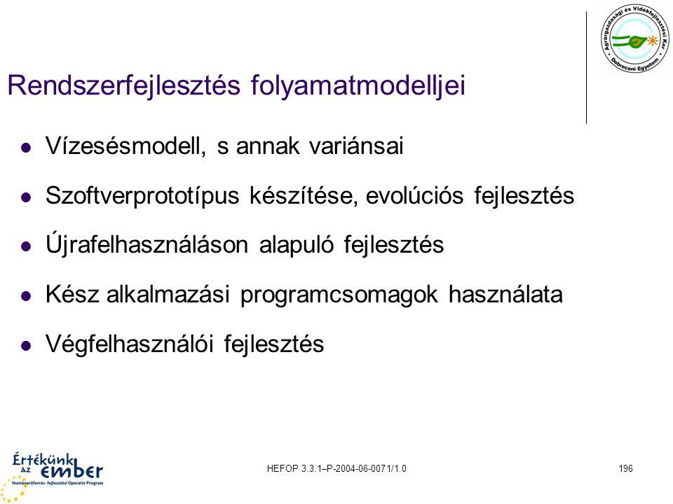 HEFOP 3.3.1–P-2004-06-0071/1.0196 Rendszerfejlesztés folyamatmodelljei Vízesésmodell, s annak variánsai Szoftverprototípus készítése, evolúciós fejles