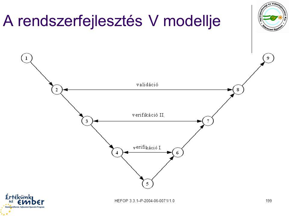 HEFOP 3.3.1–P-2004-06-0071/1.0199 A rendszerfejlesztés V modellje