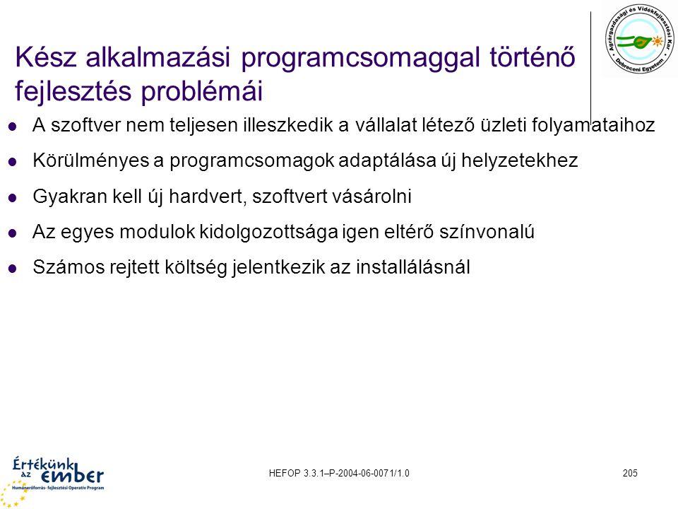HEFOP 3.3.1–P-2004-06-0071/1.0205 Kész alkalmazási programcsomaggal történő fejlesztés problémái A szoftver nem teljesen illeszkedik a vállalat létező