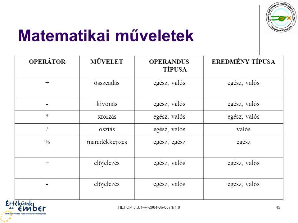 HEFOP 3.3.1–P-2004-06-0071/1.049 Matematikai műveletek OPERÁTORMŰVELETOPERANDUS TÍPUSA EREDMÉNY TÍPUSA +összeadásegész, valós -kivonásegész, valós *sz
