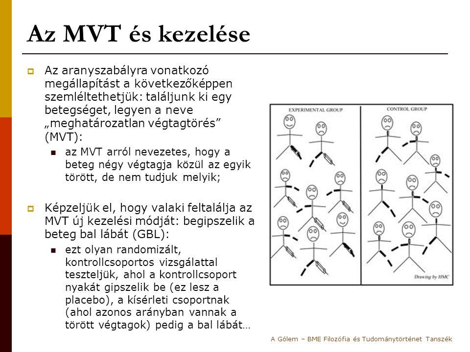 """Az MVT és kezelése  Az aranyszabályra vonatkozó megállapítást a következőképpen szemléltethetjük: találjunk ki egy betegséget, legyen a neve """"meghatározatlan végtagtörés (MVT): az MVT arról nevezetes, hogy a beteg négy végtagja közül az egyik törött, de nem tudjuk melyik;  Képzeljük el, hogy valaki feltalálja az MVT új kezelési módját: begipszelik a beteg bal lábát (GBL): ezt olyan randomizált, kontrollcsoportos vizsgálattal teszteljük, ahol a kontrollcsoport nyakát gipszelik be (ez lesz a placebo), a kísérleti csoportnak (ahol azonos arányban vannak a törött végtagok) pedig a bal lábát… A Gólem – BME Filozófia és Tudománytörténet Tanszék"""
