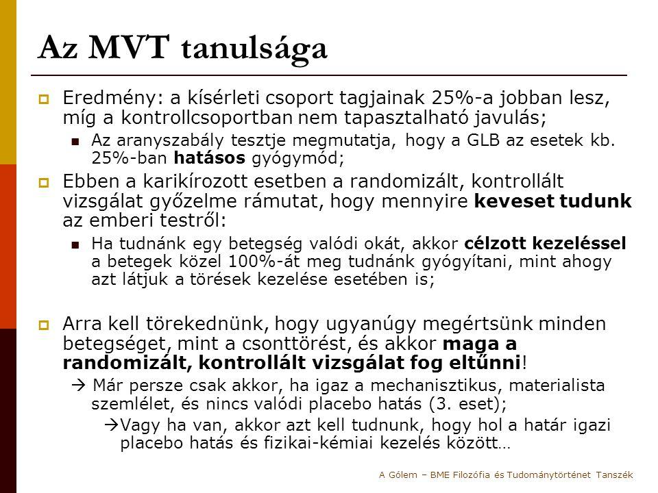 Az MVT tanulsága  Eredmény: a kísérleti csoport tagjainak 25%-a jobban lesz, míg a kontrollcsoportban nem tapasztalható javulás; Az aranyszabály tesztje megmutatja, hogy a GLB az esetek kb.
