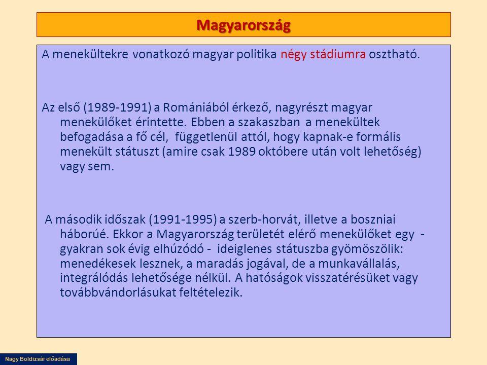 Nagy Boldizsár előadása Magyarország A menekültekre vonatkozó magyar politika négy stádiumra osztható. Az első (1989-1991) a Romániából érkező, nagyré
