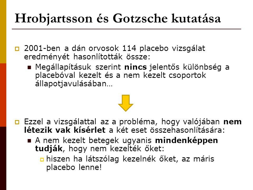 Hrobjartsson és Gotzsche kutatása  2001-ben a dán orvosok 114 placebo vizsgálat eredményét hasonlították össze: Megállapításuk szerint nincs jelentős különbség a placebóval kezelt és a nem kezelt csoportok állapotjavulásában…  Ezzel a vizsgálattal az a probléma, hogy valójában nem létezik vak kísérlet a két eset összehasonlítására: A nem kezelt betegek ugyanis mindenképpen tudják, hogy nem kezelték őket:  hiszen ha látszólag kezelnék őket, az máris placebo lenne!