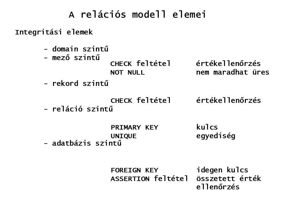 A relációs modell elemei Integritási elemek - domain szintű - mező szintű - rekord szintű - reláció szintű - adatbázis szintű CHECK feltételértékellen