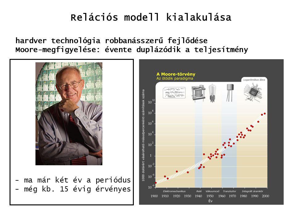 Relációs modell kialakulása hardver technológia robbanásszerű fejlődése Moore-megfigyelése: évente duplázódik a teljesítmény - ma már két év a periódus - még kb.
