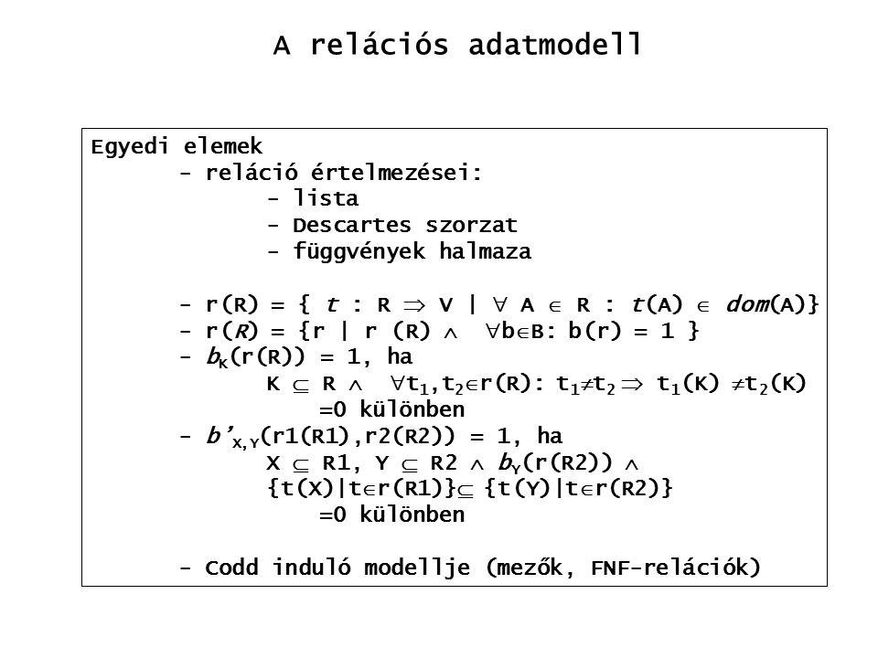 A relációs adatmodell Egyedi elemek - reláció értelmezései: - lista - Descartes szorzat - függvények halmaza - r(R) = { t : R  V |  A  R : t(A)  dom(A)} - r(R) = {r | r (R)   b  B: b(r) = 1 } - b K (r(R)) = 1, ha K  R   t 1,t 2  r(R): t 1  t 2  t 1 (K)  t 2 (K) =0 különben - b' X,Y (r1(R1),r2(R2)) = 1, ha X  R1, Y  R2  b Y (r(R2))  {t(X)|t  r(R1)}  {t(Y)|t  r(R2)} =0 különben - Codd induló modellje (mezők, FNF-relációk)
