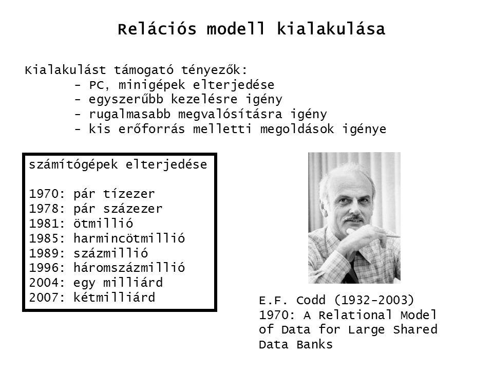 Relációs modell kialakulása Kialakulást támogató tényezők: - PC, minigépek elterjedése - egyszerűbb kezelésre igény - rugalmasabb megvalósításra igény - kis erőforrás melletti megoldások igénye számítógépek elterjedése 1970: pár tízezer 1978: pár százezer 1981: ötmillió 1985: harmincötmillió 1989: százmillió 1996: háromszázmillió 2004: egy milliárd 2007: kétmilliárd E.F.
