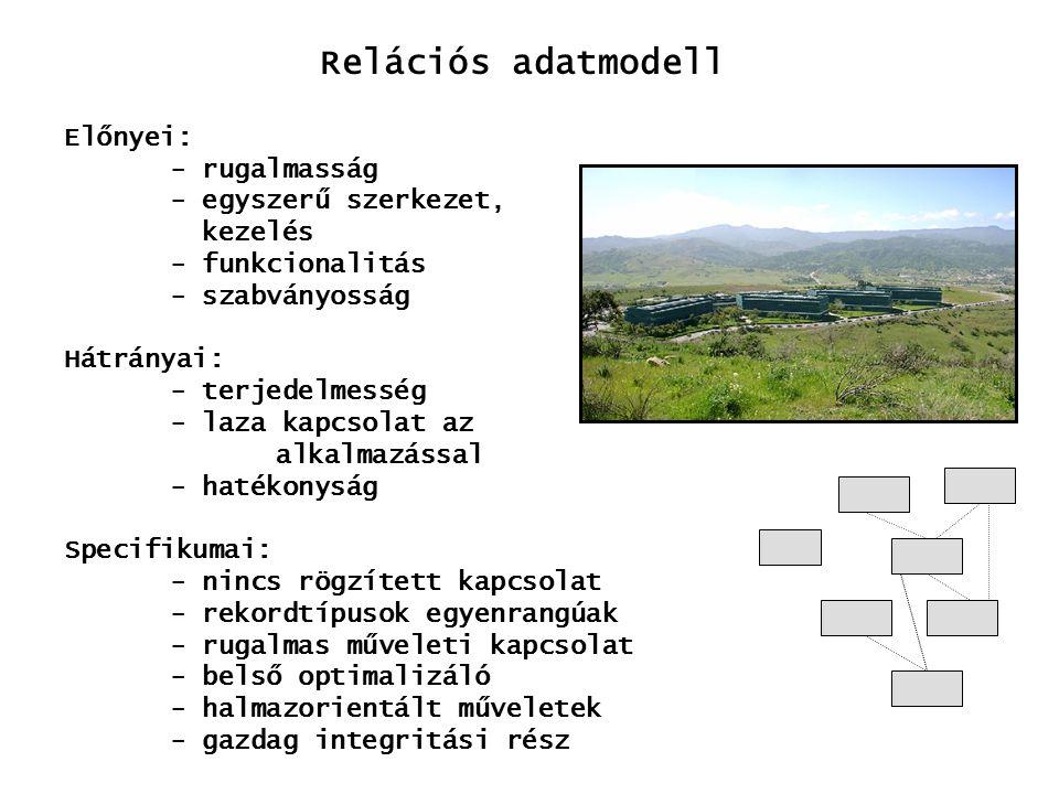 Relációs adatmodell Előnyei: - rugalmasság - egyszerű szerkezet, kezelés - funkcionalitás - szabványosság Hátrányai: - terjedelmesség - laza kapcsolat az alkalmazással - hatékonyság Specifikumai: - nincs rögzített kapcsolat - rekordtípusok egyenrangúak - rugalmas műveleti kapcsolat - belső optimalizáló - halmazorientált műveletek - gazdag integritási rész