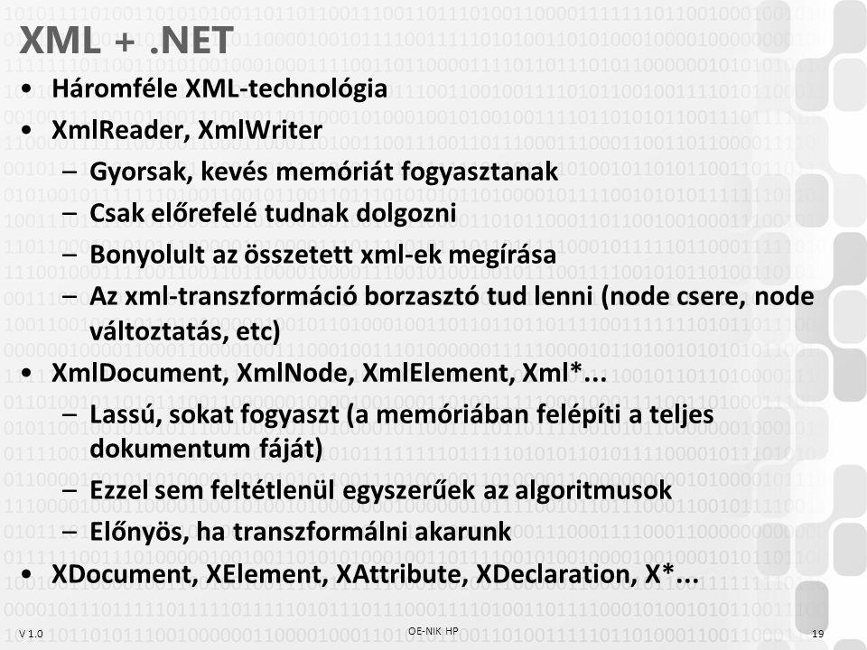 V 1.0 OE-NIK HP 19 XML +.NET Háromféle XML-technológia XmlReader, XmlWriter –Gyorsak, kevés memóriát fogyasztanak –Csak előrefelé tudnak dolgozni –Bonyolult az összetett xml-ek megírása –Az xml-transzformáció borzasztó tud lenni (node csere, node változtatás, etc) XmlDocument, XmlNode, XmlElement, Xml*...
