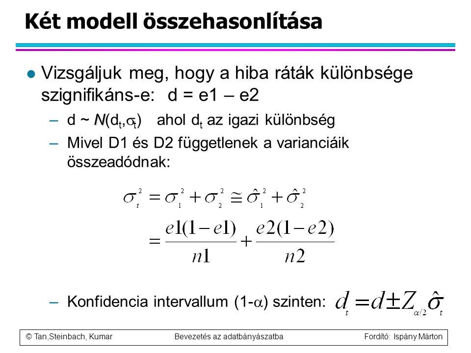 © Tan,Steinbach, Kumar Bevezetés az adatbányászatba Fordító: Ispány Márton Két modell összehasonlítása l Vizsgáljuk meg, hogy a hiba ráták különbsége