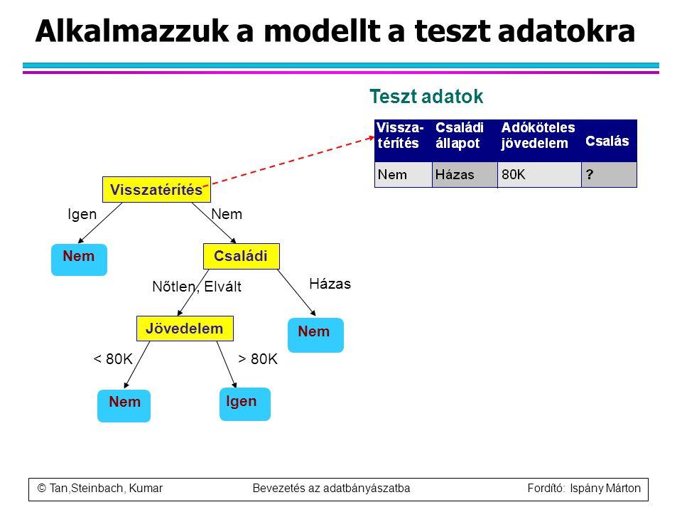 © Tan,Steinbach, Kumar Bevezetés az adatbányászatba Fordító: Ispány Márton Alkalmazzuk a modellt a teszt adatokra Visszatérítés Családi Jövedelem Igen