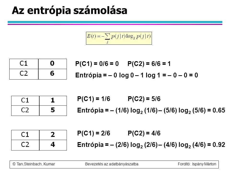 © Tan,Steinbach, Kumar Bevezetés az adatbányászatba Fordító: Ispány Márton Az entrópia számolása P(C1) = 0/6 = 0 P(C2) = 6/6 = 1 Entrópia = – 0 log 0